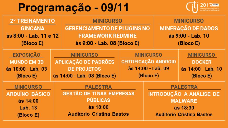 O nono Congresso Integrado de Tecnologia da Informação é organizado pelo IFF em Campos dos Goytacazes