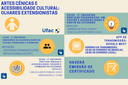 Iº Encontro de Artes Cênicas e Acessibilidade Cultural: Olhares Extensionistas