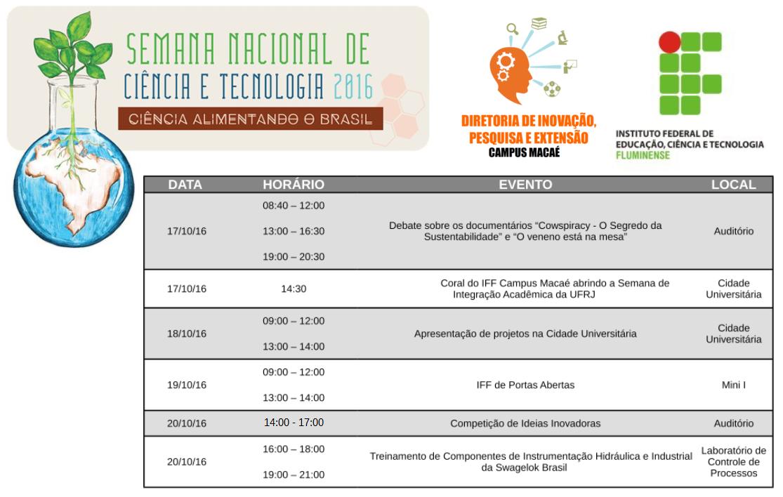 Programação Semana Nacional de Ciência e Tecnologia