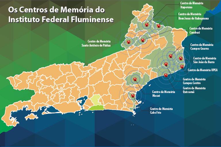 Mapa Atualizado dos Centros de Memória